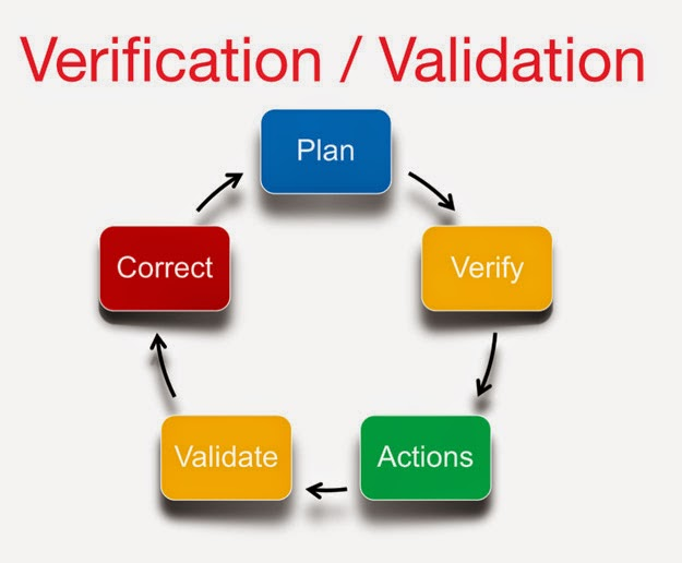 Bl Verification Validation Diagram Page Image