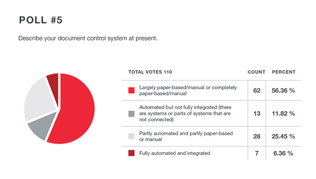 2018-bl-poll-suggests-automation-page-image-3