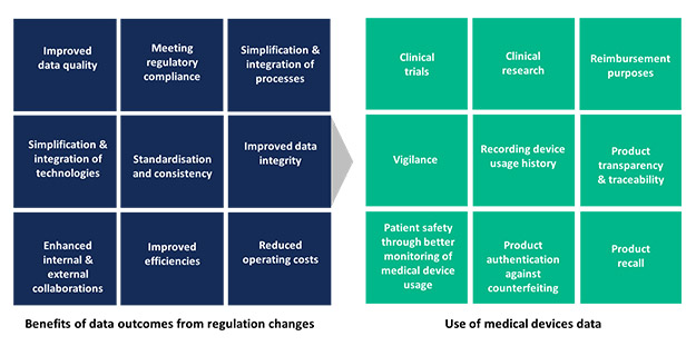 2018-bl-regulatory-barriers-for-biotech-medtech-startups-europe-page-image-2