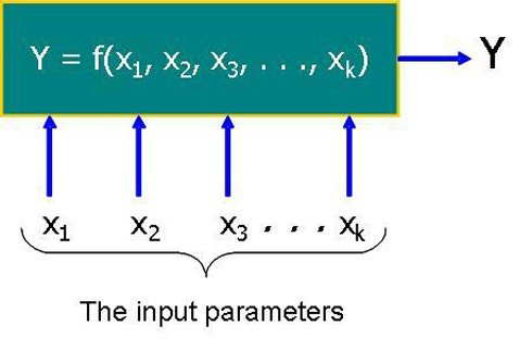 dano-leary-input-parameters