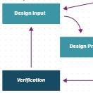 2020-bl-thumb-design-control-process_132x132