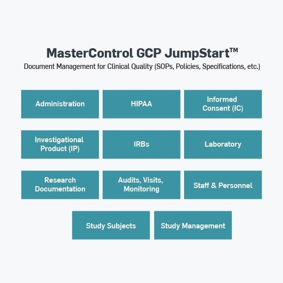mc-gcp-jumpstart-graphic-web-525x525