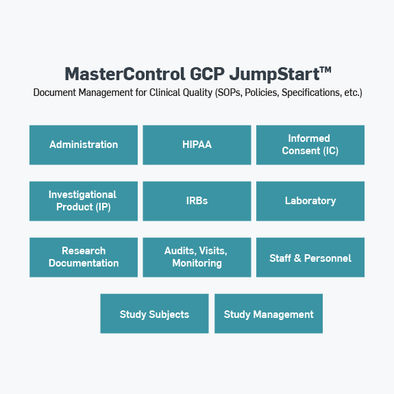 Web graphic from MasterControl