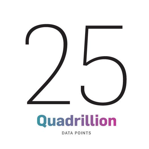 25 Quadrillion Data Points