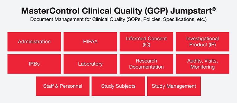 mc-clinical-quality-gcp-jumpstart-graphic.jpg