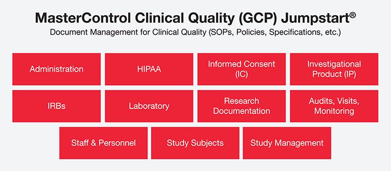 mc-clinical-quality-gcp-jumpstart-graphic.jpg