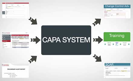 Demo MasterControl CAPA Software
