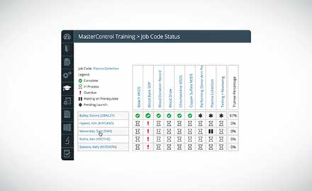 Demo MasterControl Training Management Software